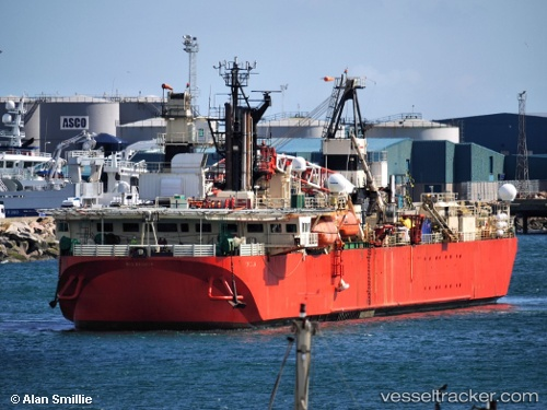 Orelia Type Of Ship Other Ship Callsign V7gy7